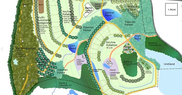 Equine Permaculture Design, Natural systems