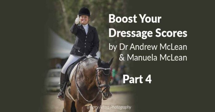 Dressage with learning theory. Obedience