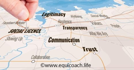 A roadmap to social licence to operate based on legitimacy, transparency, communication and trus